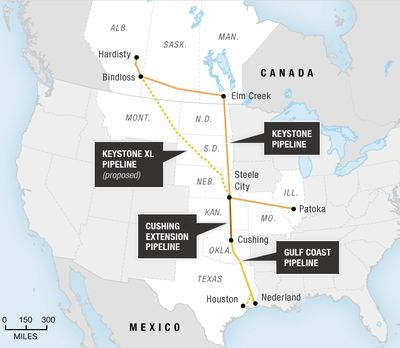 Keystone pipeline: Current and propsed